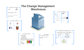 The Change Management Warehouse