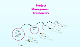Copy of Project Management Framework 110213