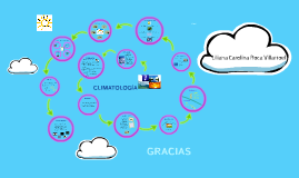 Copy of CLIMATOLOGÍA