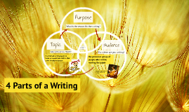 4 Parts of Writing