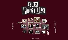The Sex Pistols - Music ISP 2015
