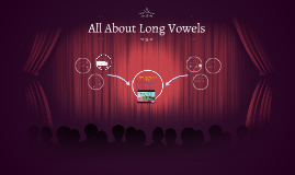 All About Long Vowels