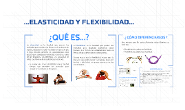 Elasticidad y Flexibilidad