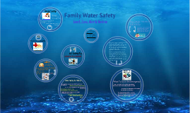 Copy of Water safety