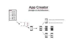 App Creator: Design & Architecture