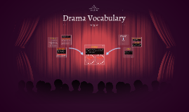 Drama Vocabulary