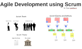 Agile Development using Scrum