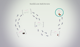 Starfall.com Math Review