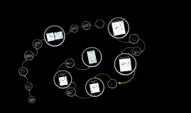Copy of ecomapas