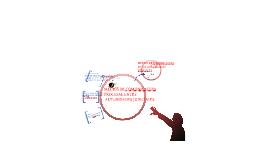 Copy of Medios de comunicacion procesal entre autoridades judiciales