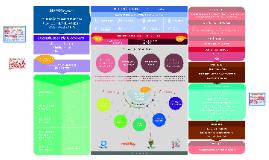 Infográfico Pastoral no Currículo