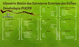 Glossário Básico das Estruturas Externas das Folhas - Dendrologia PUCPR