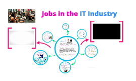 Jobs in the IT Industry