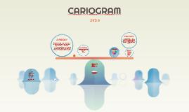 CARIOGRAM