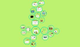 Thema 6 Ecologie