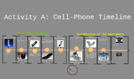 Activity A: Cell-Phone Timeline