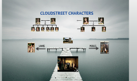 Characters of Cloudstreet