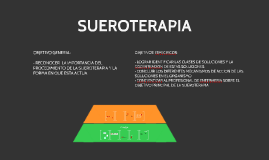 Copy of SUEROTERAPIA