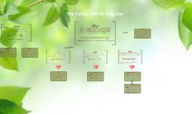 The Family Tree Of King Leer