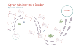 Copy of Copy of Leadership Analyzes of Oprah Winfrey