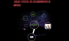 CAUSAS Y EFECTOS  DEL DESCUBRIMIENTOS DE AMERICA