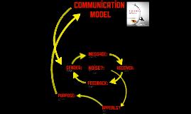 Copy of Communication Model