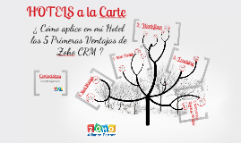 Zoho CRM para Hoteles