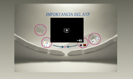 Copy of Importancia del ATP