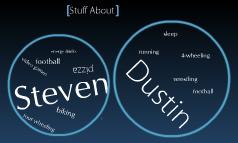 steve and dustin
