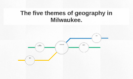 The five themes of geography in Milwaukee.