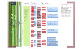 NCB Logic Model FY 2013-15