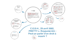 Copy of C.E.D.H., 29 avril 2002, PRETTY c. Royaume-Uni : Peut-on par