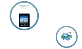 Technology in the Classroom: An Analysis of the Jay S. Sidhu School of Business & Leadership's 2012 iPad Initiative