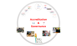 Copy of Accreditation and Governance