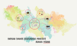 Indian Dance Research Project