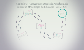 Copy of Concepções atuais da Psicologia da Educação