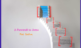 A Farewell to arms plot line