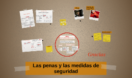 Copy of Las penas y las medidas de seguridad