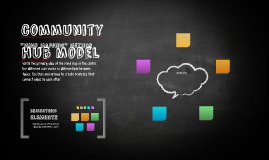 communityhub model