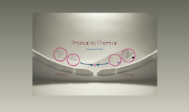 Physical Vs. Chemical changes and properties