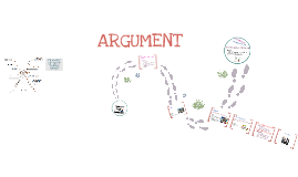 Copy of Elements of an Argument Prezi