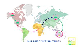 PHILIPPINE CULTURE VALUES