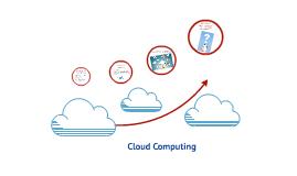 Copy of Cloud Computing