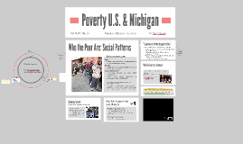 Poverty in MI and U.S.