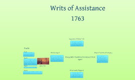 Copy of Writs of Assistance
