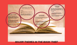 MAJOR THEMES IN THE BOOK THIEF