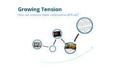 Growing Tension