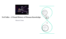 Ted Talks - A Visual History of Human Knowledge