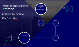 Diseño de Objeto Digital de Aprendizaje