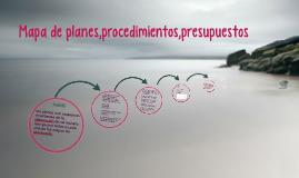Mapa de planes,procedimientos,presupuestos